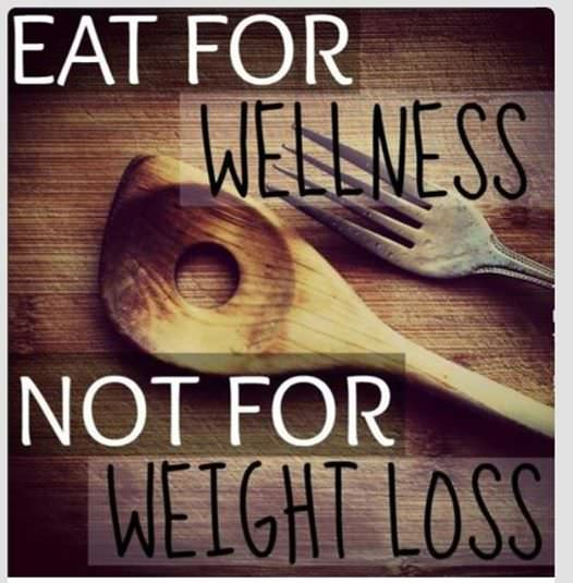 Eat for Wellness not for Weight loss